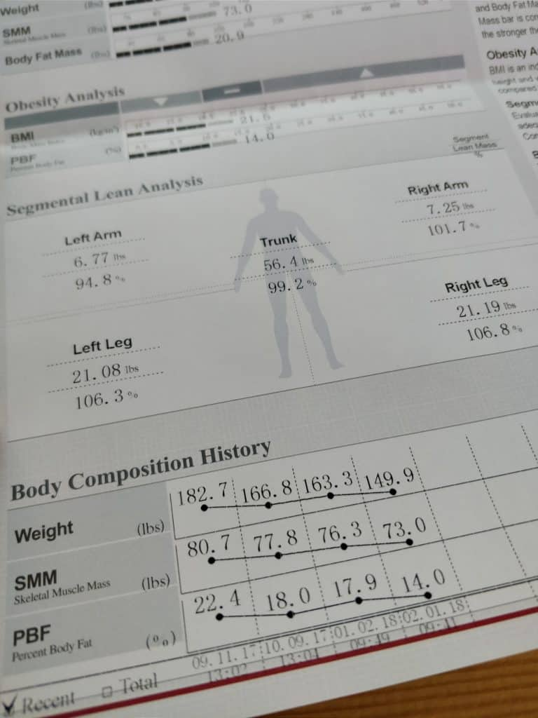 InBody Scan Results